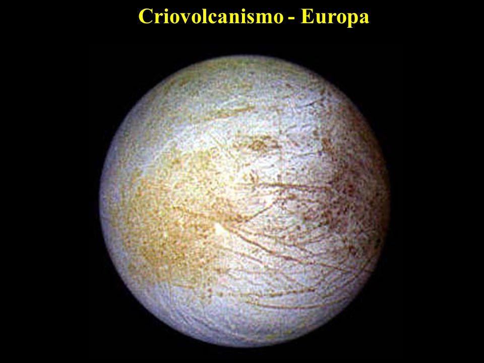 Criovolcanismo - Europa