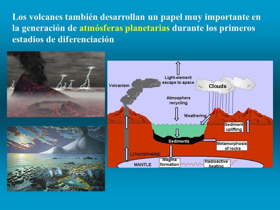 Los volcanes también desarrollan un papel muy importante en la generación de atmósferas planetarias durante los primeros estadios de diferenciación
