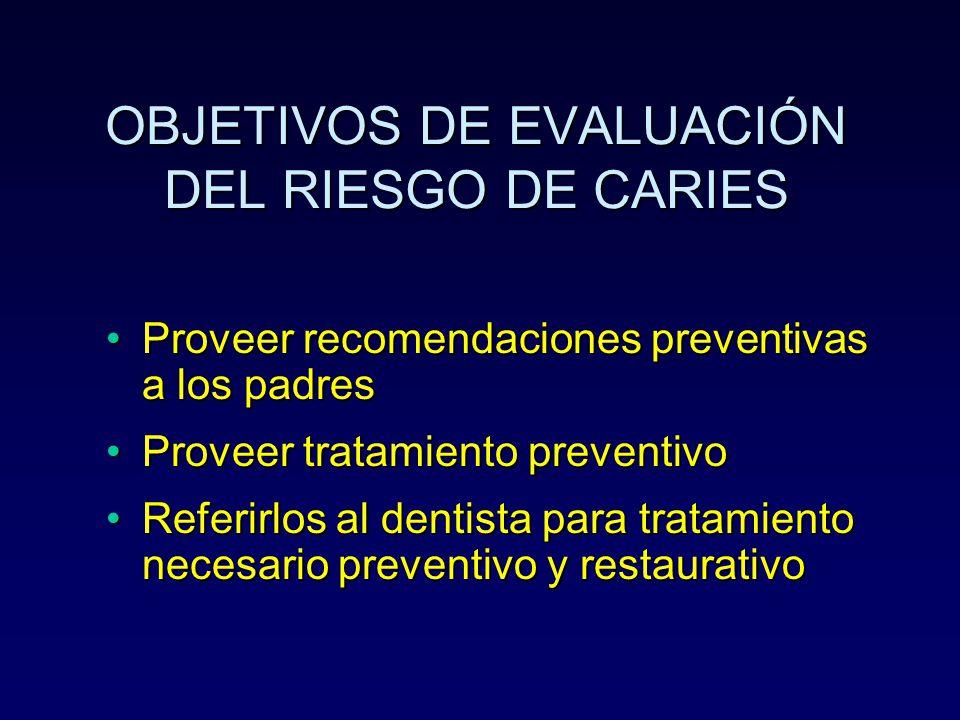 OBJETIVOS DE EVALUACIÓN DEL RIESGO DE CARIES