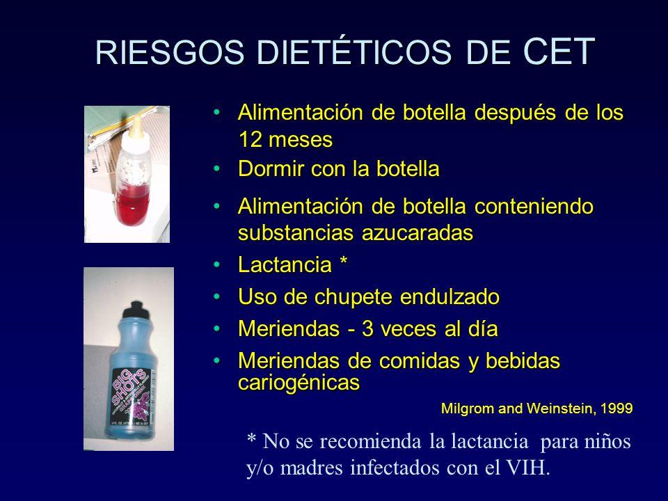 RIESGOS DIETÉTICOS DE CET
