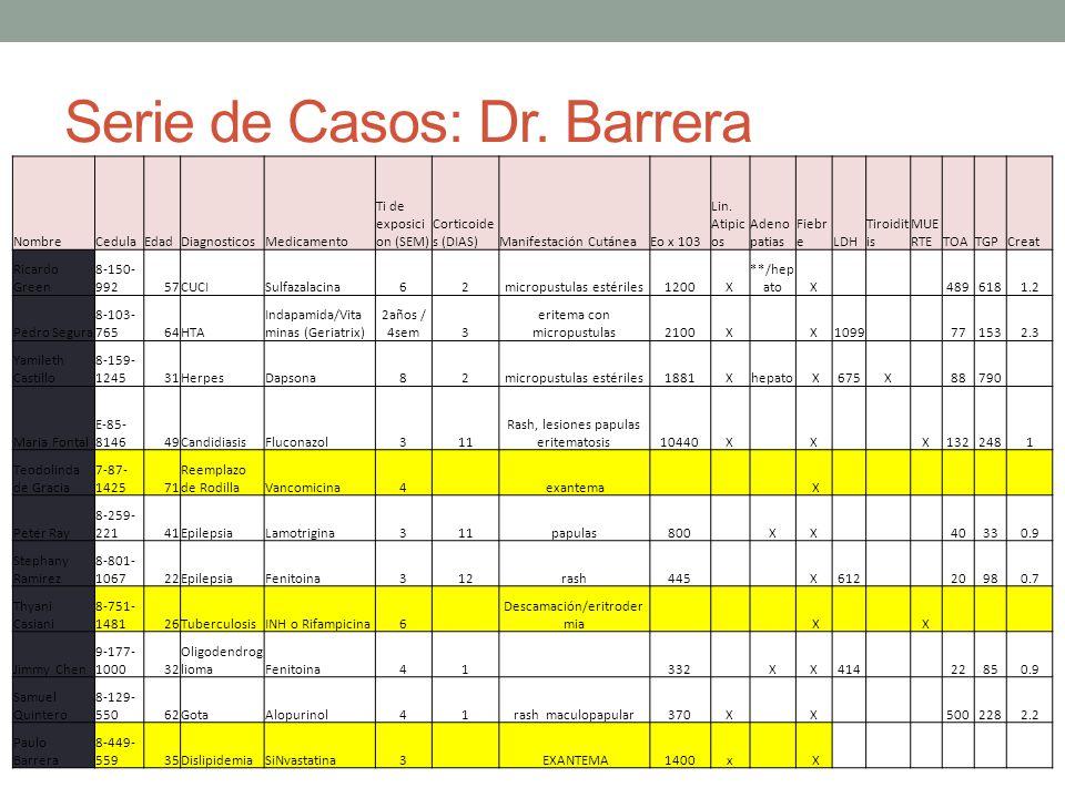 Serie de Casos: Dr. Barrera