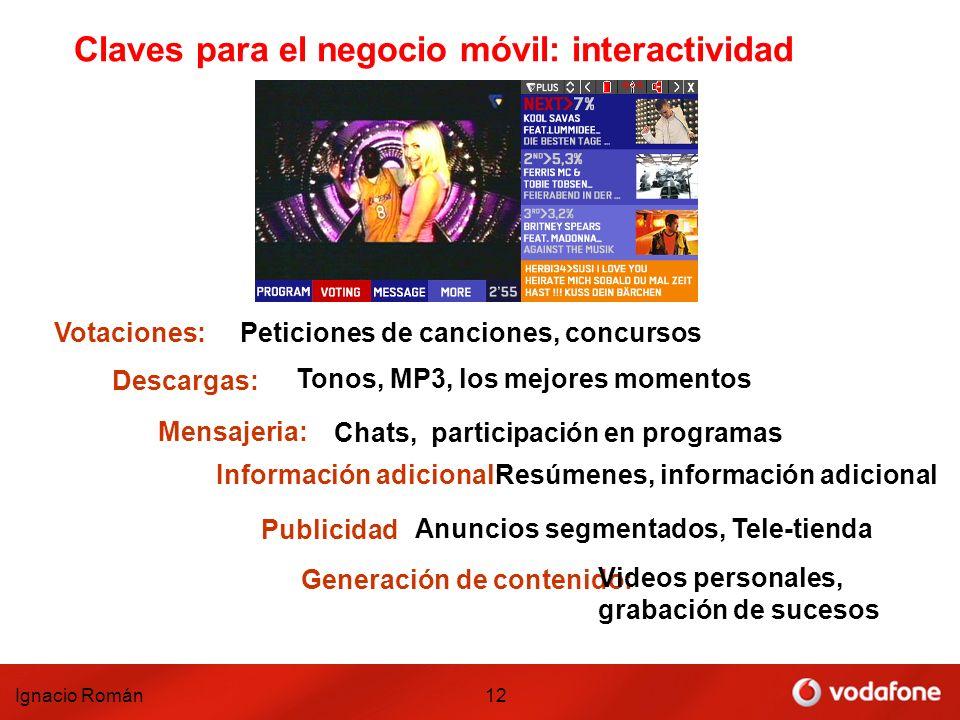 Claves para el negocio móvil: interactividad