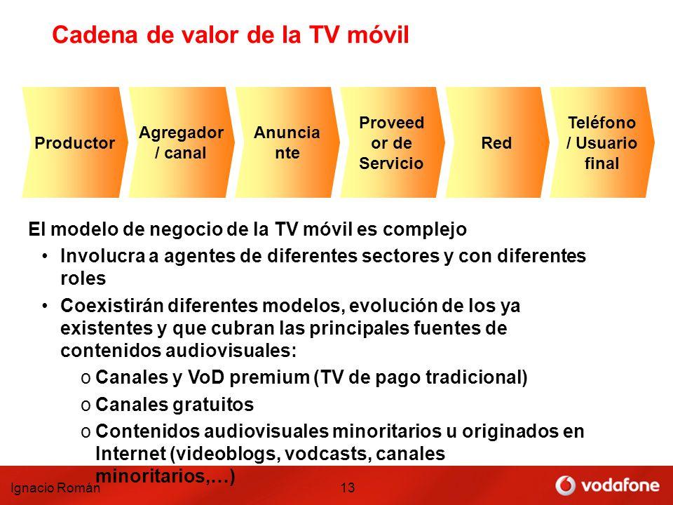 Cadena de valor de la TV móvil