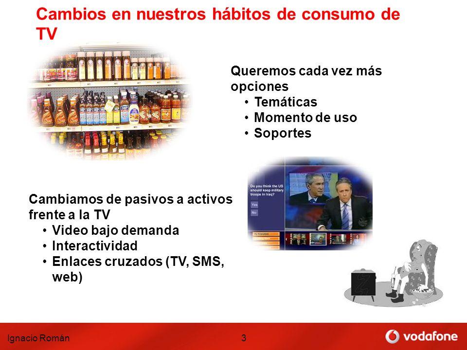 Cambios en nuestros hábitos de consumo de TV