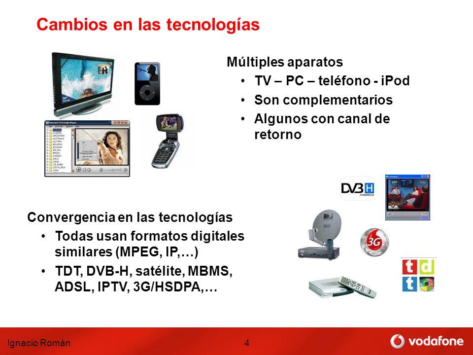 Cambios en las tecnologías