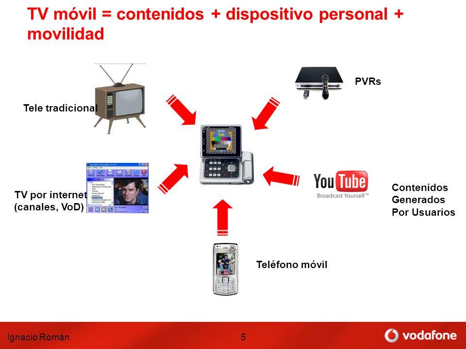 TV móvil = contenidos + dispositivo personal + movilidad