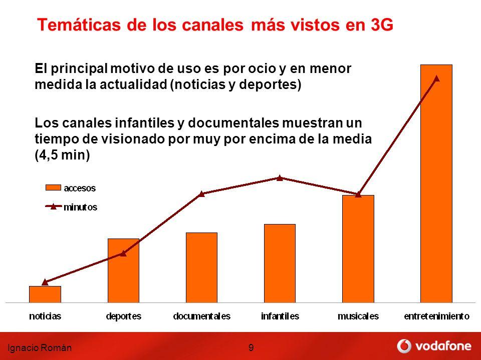 Temáticas de los canales más vistos en 3G