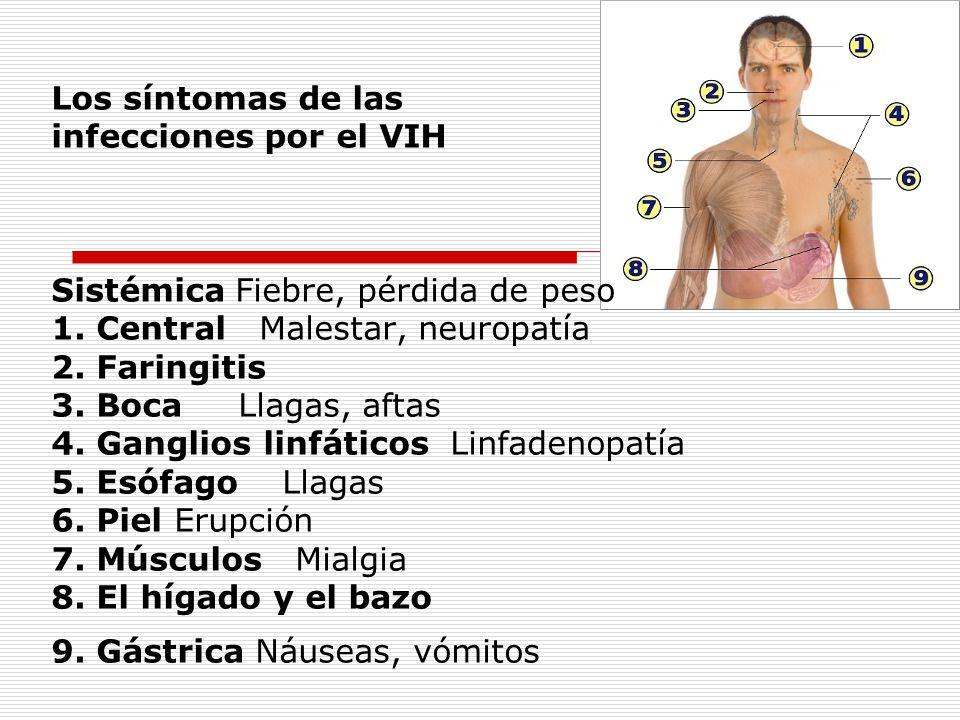 Los síntomas de las infecciones por el VIH Sistémica Fiebre, pérdida de peso 1.