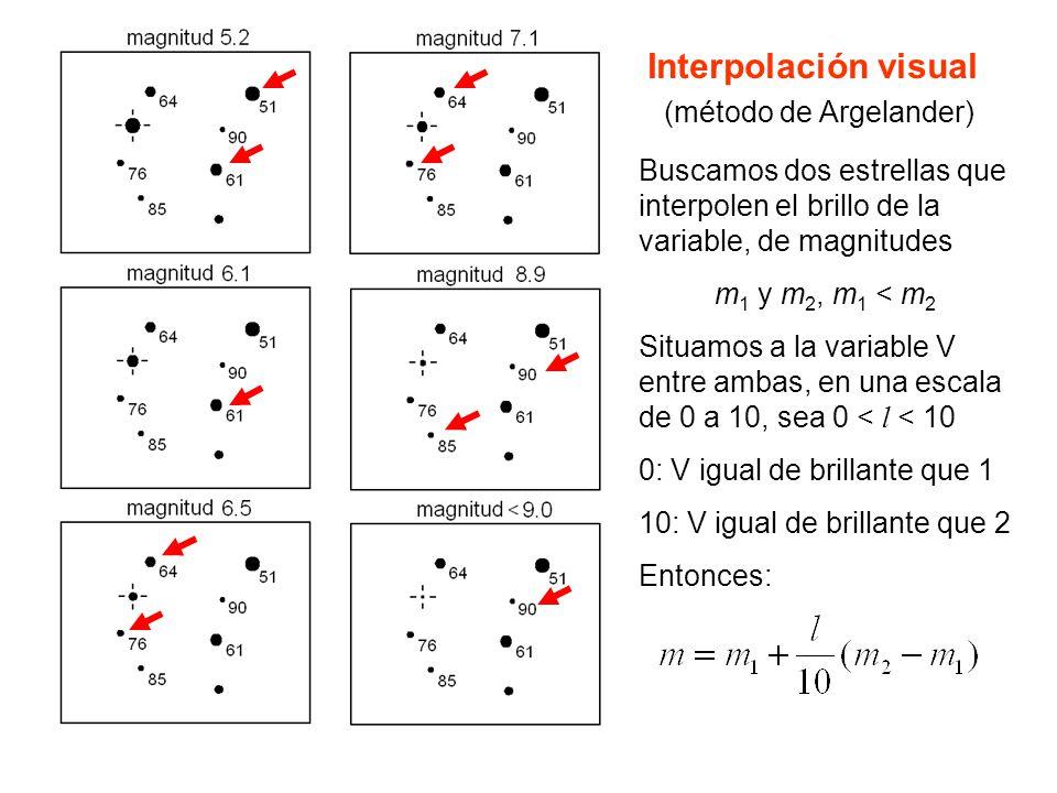 Como interpolar entre estrellas de comparación