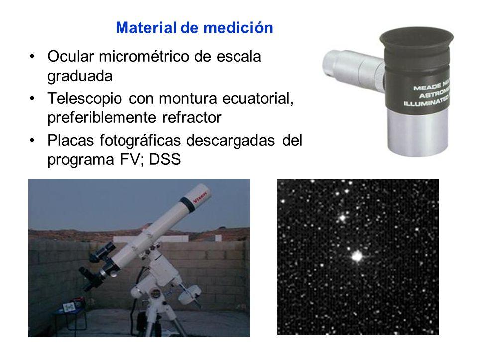 Material de medición Ocular micrométrico de escala graduada. Telescopio con montura ecuatorial, preferiblemente refractor.