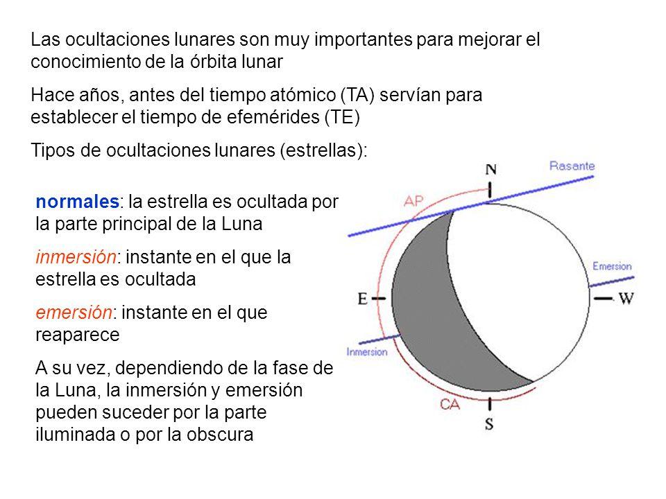 Las ocultaciones lunares son muy importantes para mejorar el conocimiento de la órbita lunar
