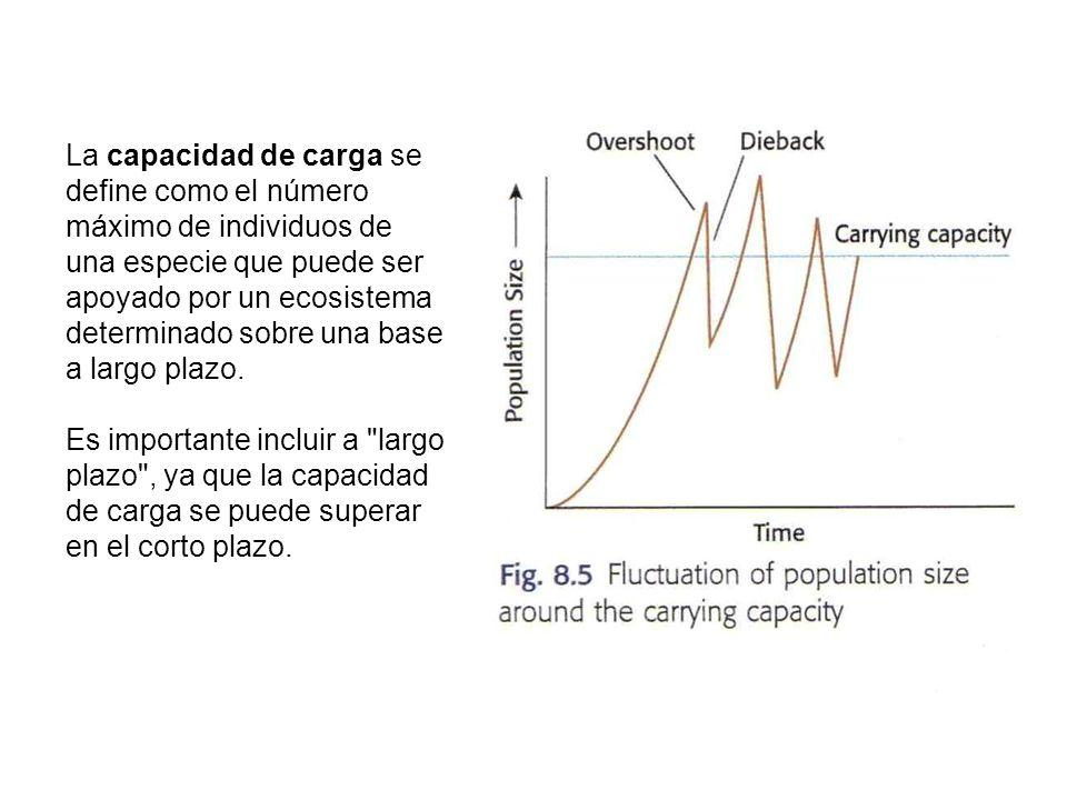La capacidad de carga se define como el número máximo de individuos de una especie que puede ser apoyado por un ecosistema determinado sobre una base a largo plazo.
