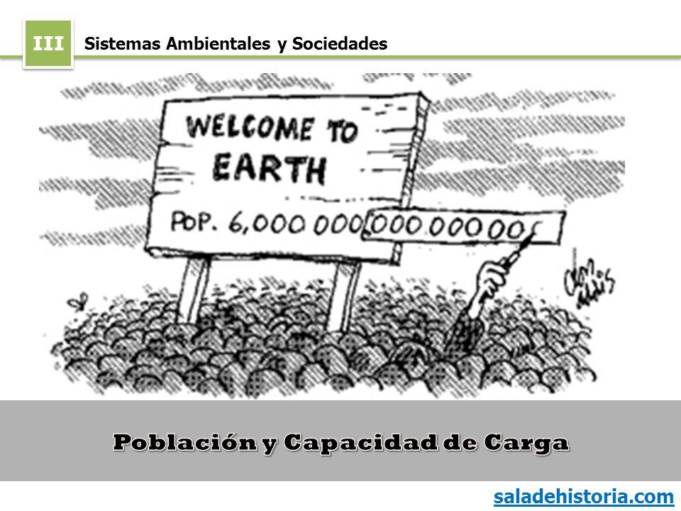 Población y Capacidad de Carga