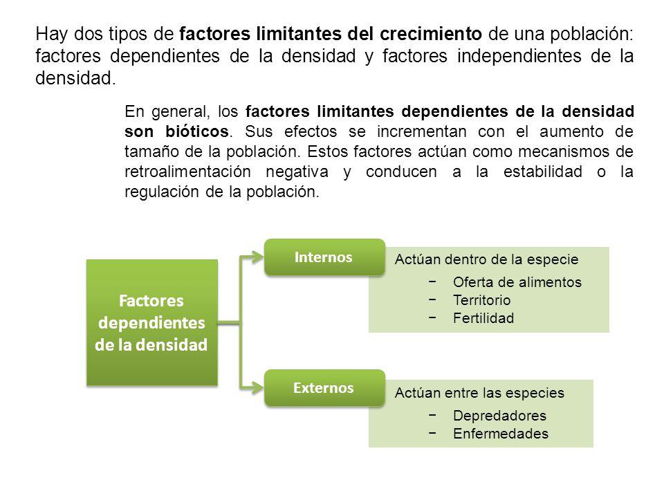 Factores dependientes de la densidad