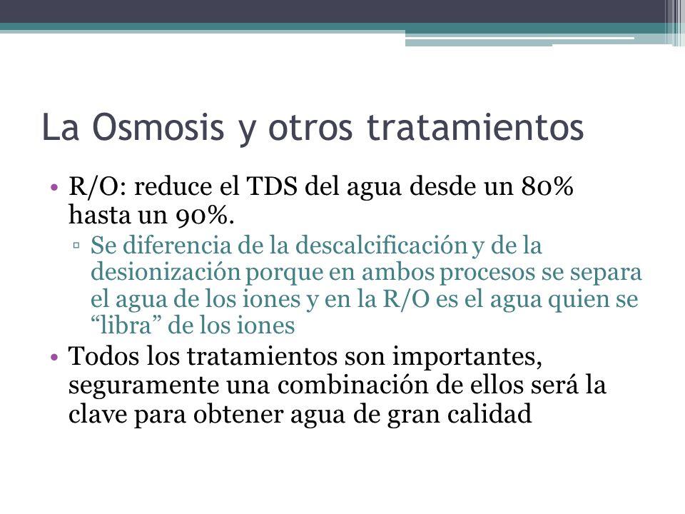 La Osmosis y otros tratamientos