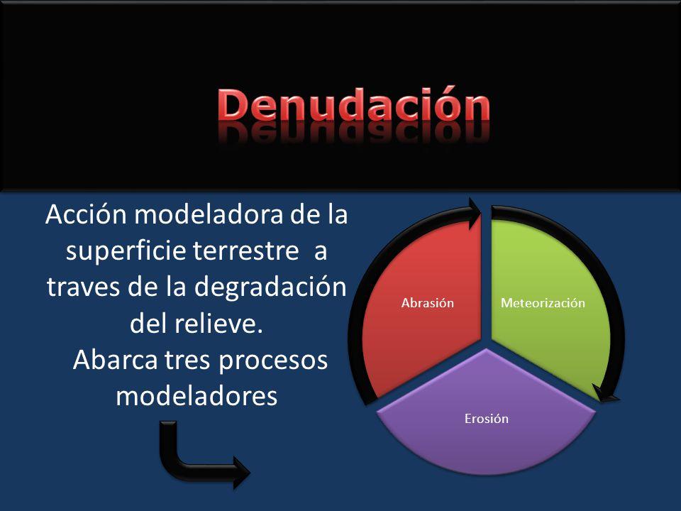 Abarca tres procesos modeladores