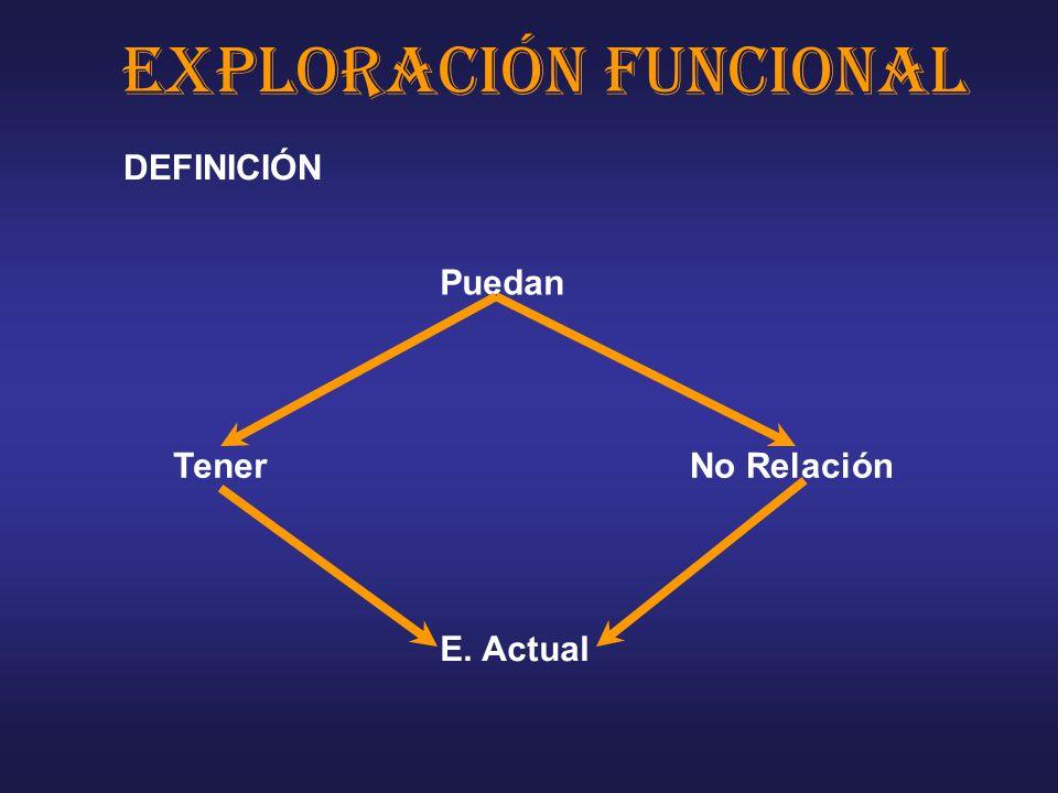 EXPLORACIÓN FUNCIONAL