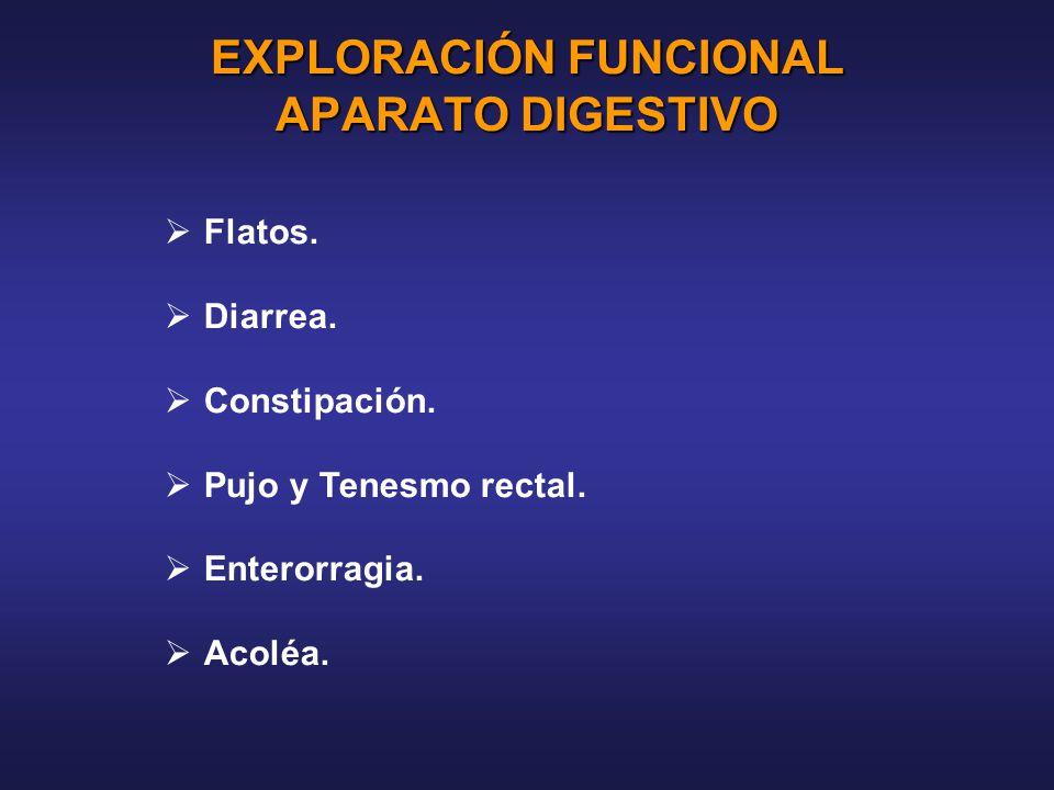 EXPLORACIÓN FUNCIONAL APARATO DIGESTIVO