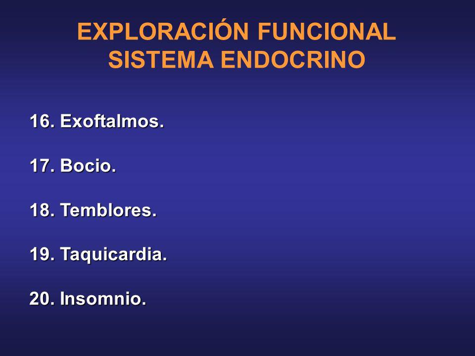 EXPLORACIÓN FUNCIONAL SISTEMA ENDOCRINO