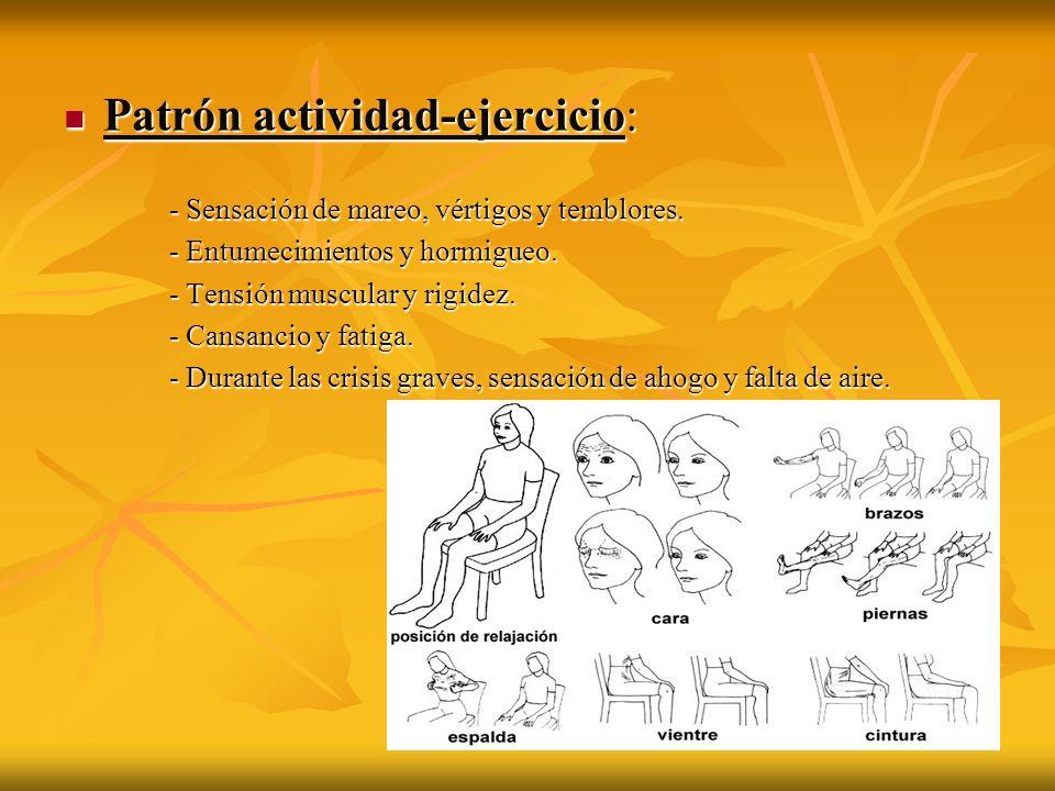 Patrón actividad-ejercicio: