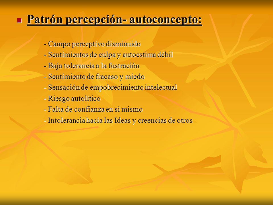 Patrón percepción- autoconcepto: