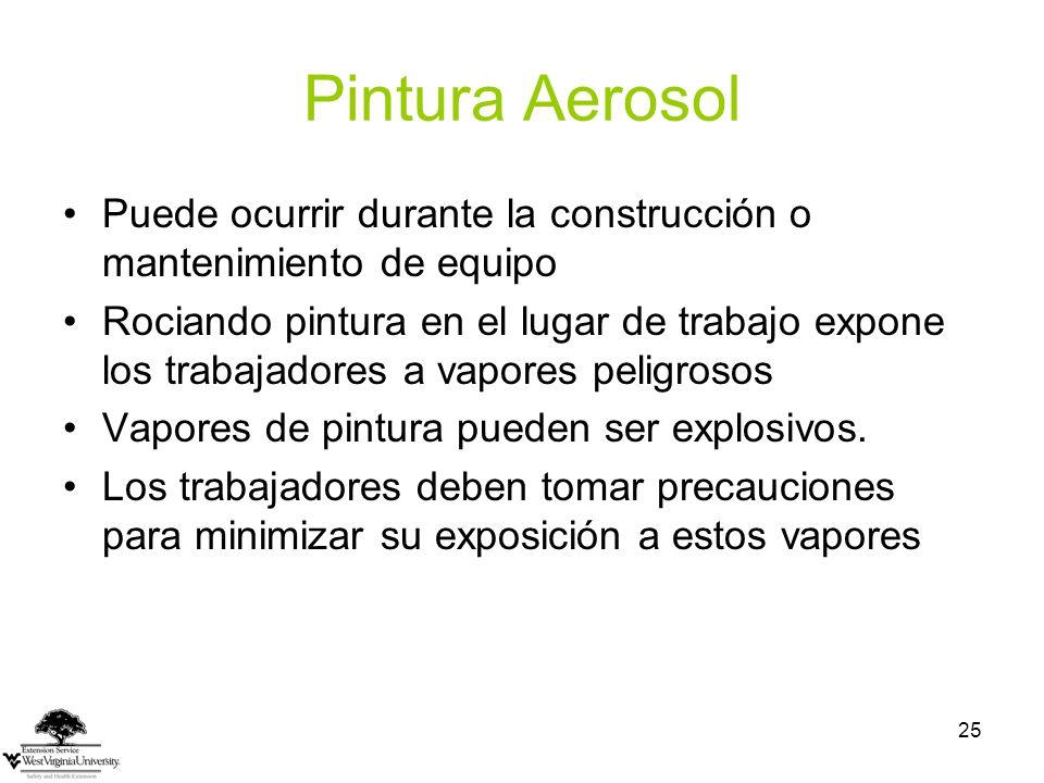 Pintura Aerosol Puede ocurrir durante la construcción o mantenimiento de equipo.