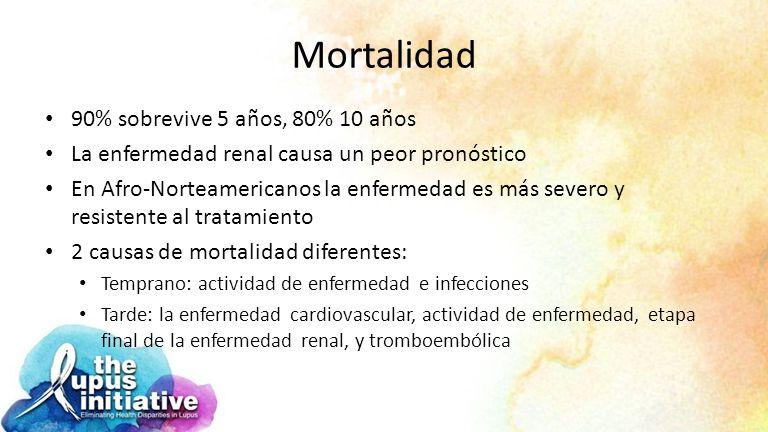 Mortalidad 90% sobrevive 5 años, 80% 10 años