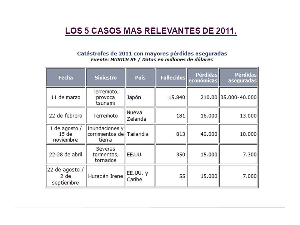 LOS 5 CASOS MAS RELEVANTES DE 2011.