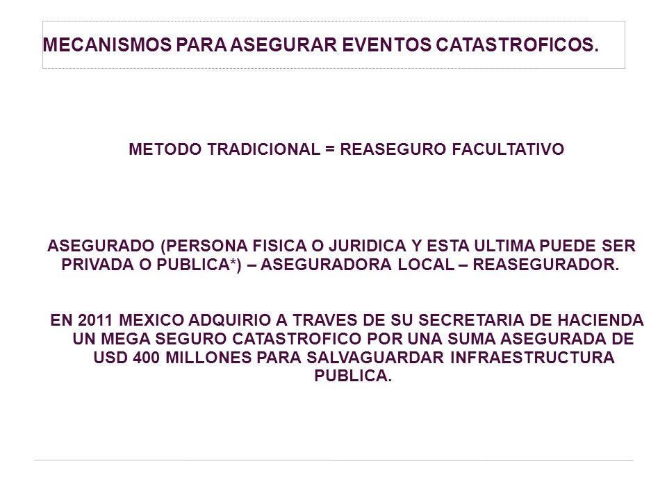 METODO TRADICIONAL = REASEGURO FACULTATIVO
