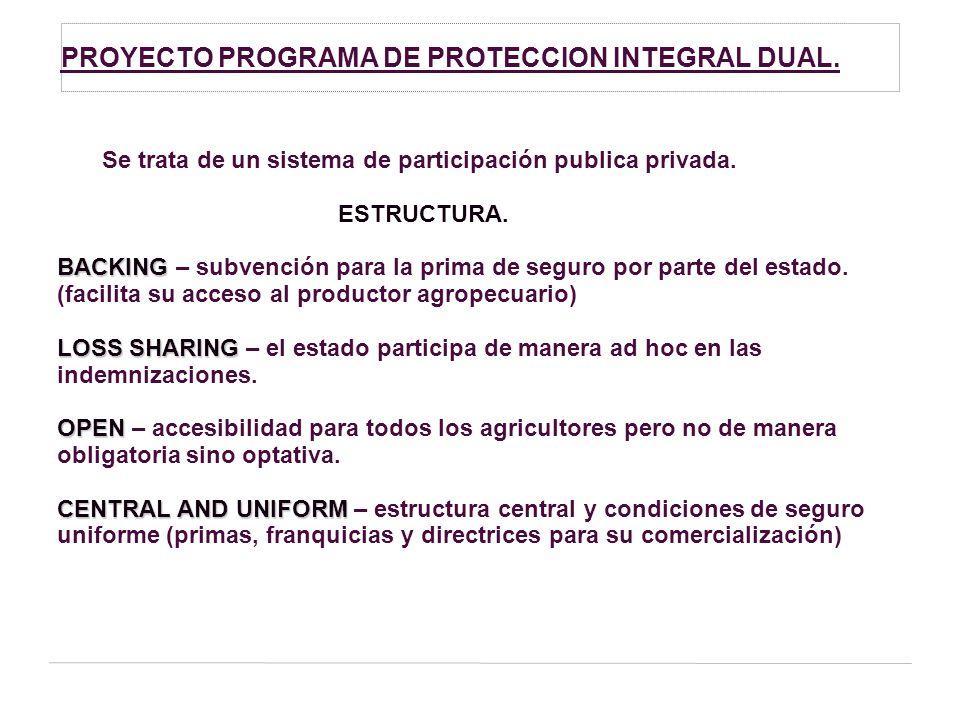 PROYECTO PROGRAMA DE PROTECCION INTEGRAL DUAL.