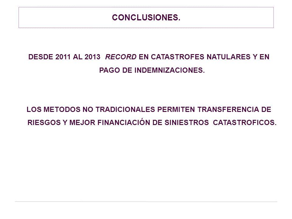 CONCLUSIONES. DESDE 2011 AL 2013 RECORD EN CATASTROFES NATULARES Y EN PAGO DE INDEMNIZACIONES.