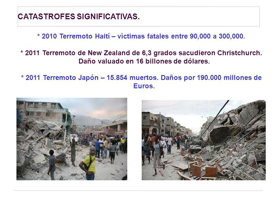 * 2010 Terremoto Haití – víctimas fatales entre 90,000 a 300,000.