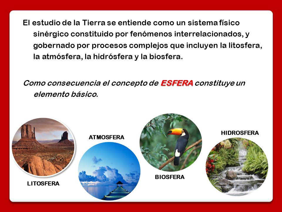 Como consecuencia el concepto de ESFERA constituye un elemento básico.