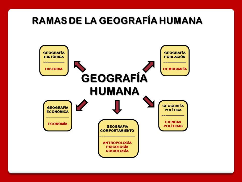 RAMAS DE LA GEOGRAFÍA HUMANA _____________________