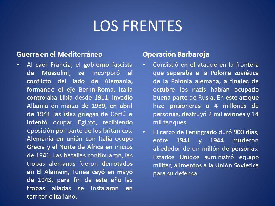 LOS FRENTES Guerra en el Mediterráneo Operación Barbaroja