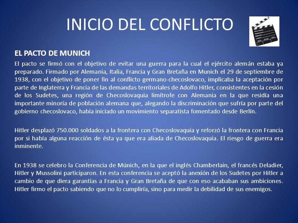 INICIO DEL CONFLICTO EL PACTO DE MUNICH