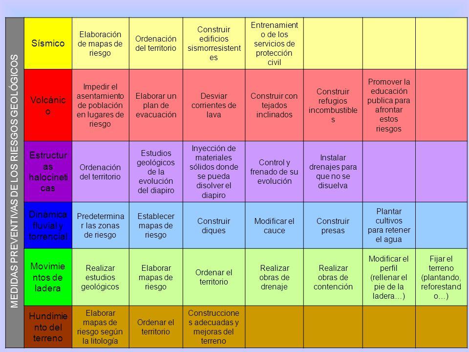 Estructuras halocineticas