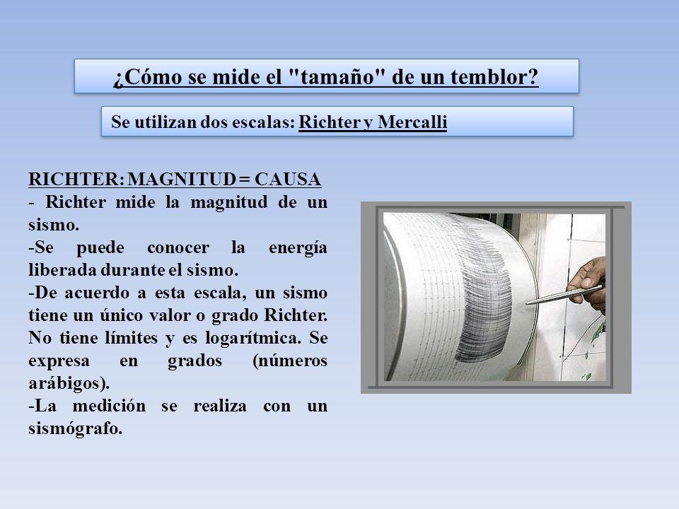 ¿Cómo se mide el tamaño de un temblor