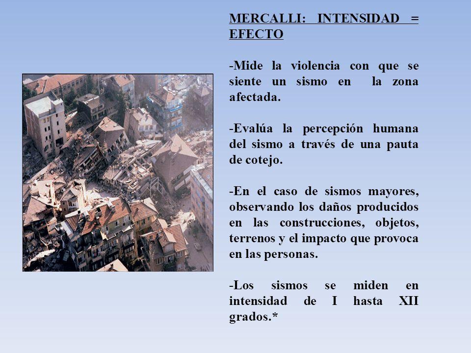 MERCALLI: INTENSIDAD = EFECTO