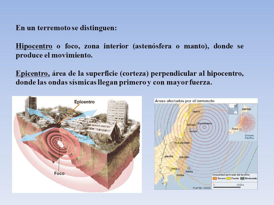 En un terremoto se distinguen: