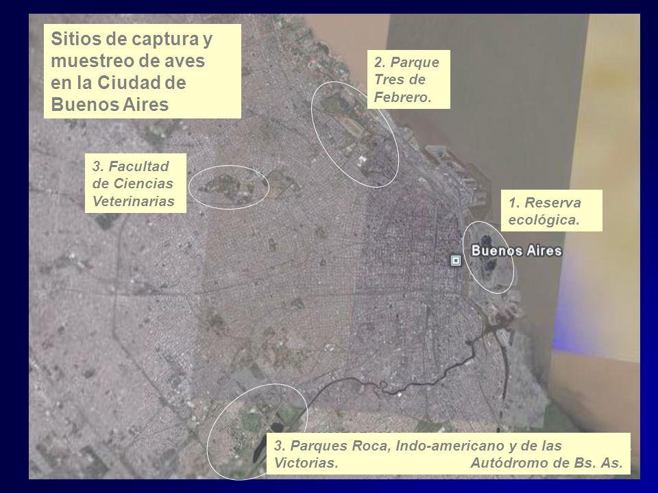 Sitios de captura y muestreo de aves en la Ciudad de Buenos Aires