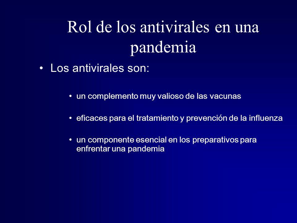 Rol de los antivirales en una pandemia
