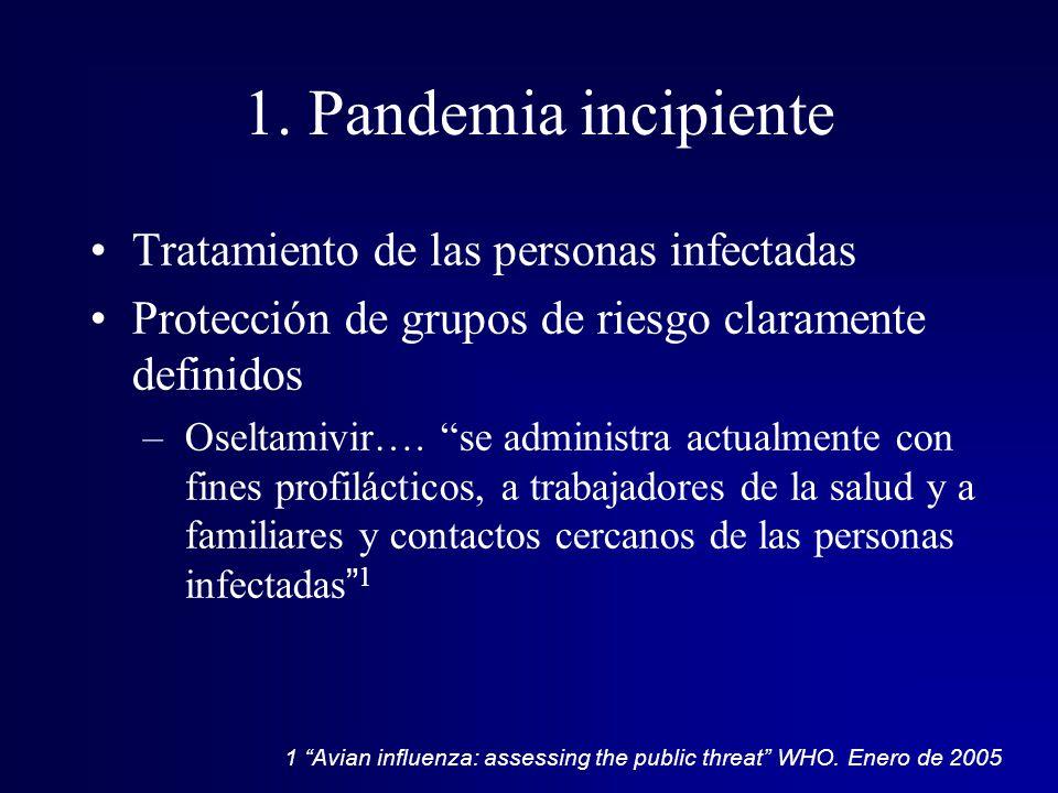 1. Pandemia incipiente Tratamiento de las personas infectadas