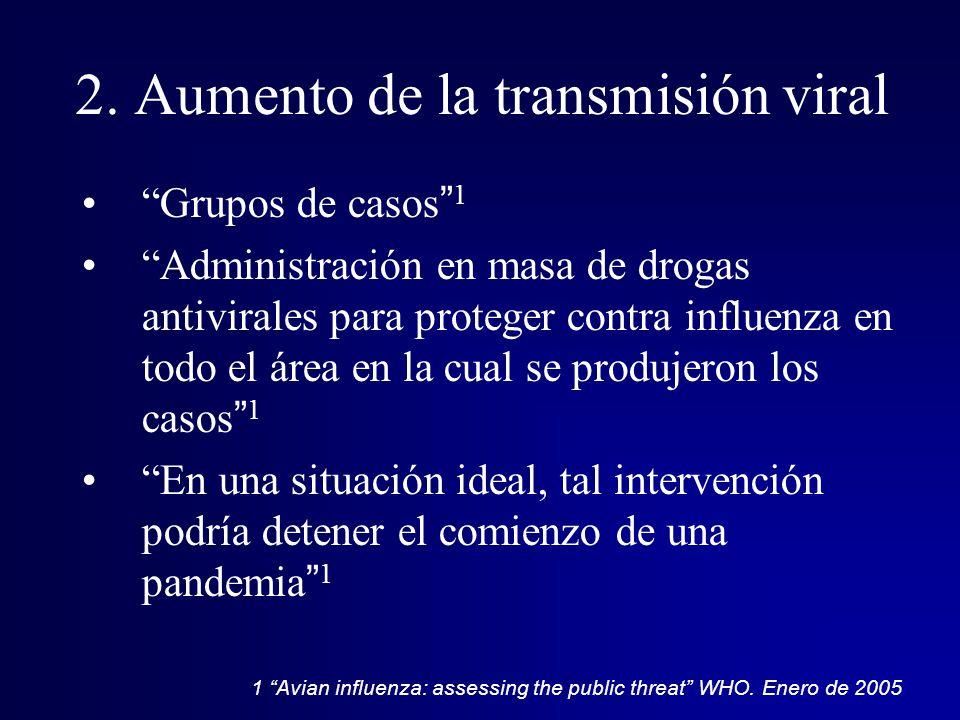 2. Aumento de la transmisión viral