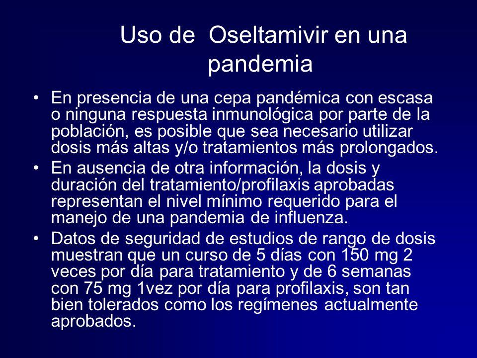 Uso de Oseltamivir en una pandemia
