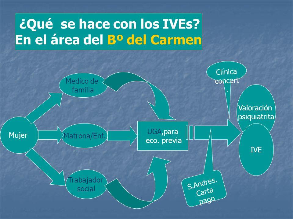 En el área del Bº del Carmen