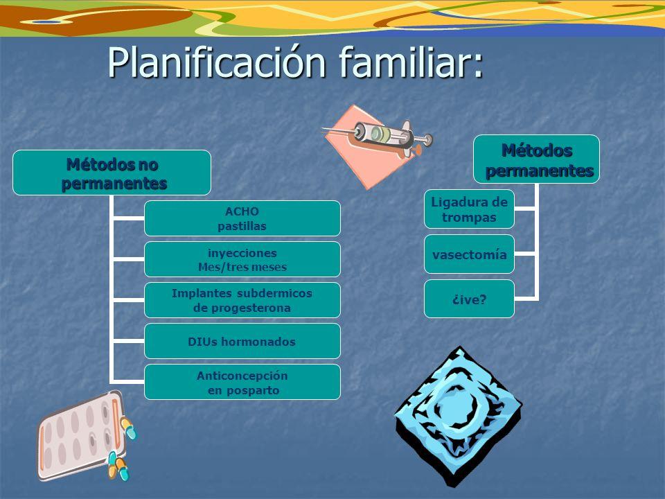 Planificación familiar: