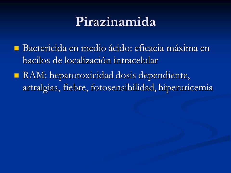 Pirazinamida Bactericida en medio ácido: eficacia máxima en bacilos de localización intracelular.