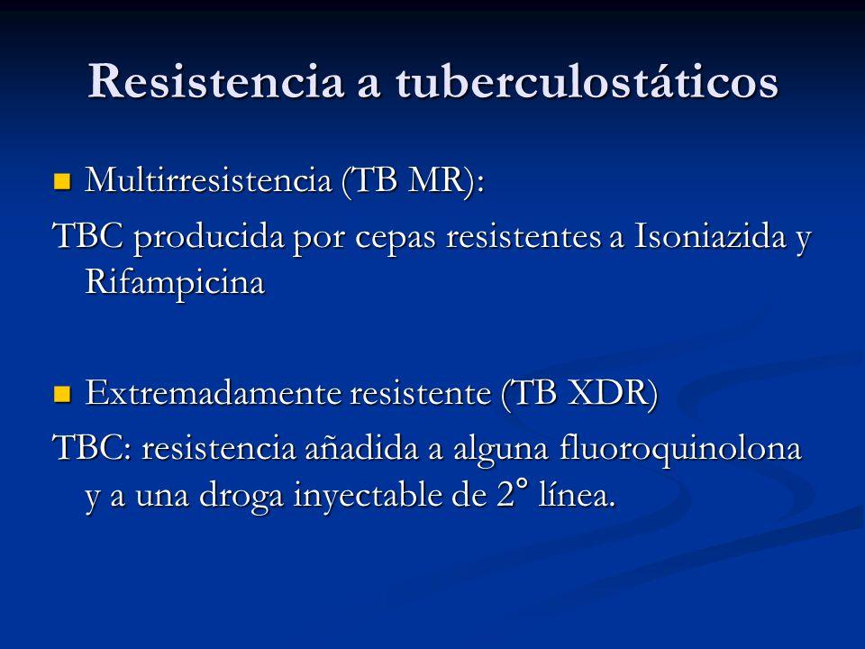 Resistencia a tuberculostáticos