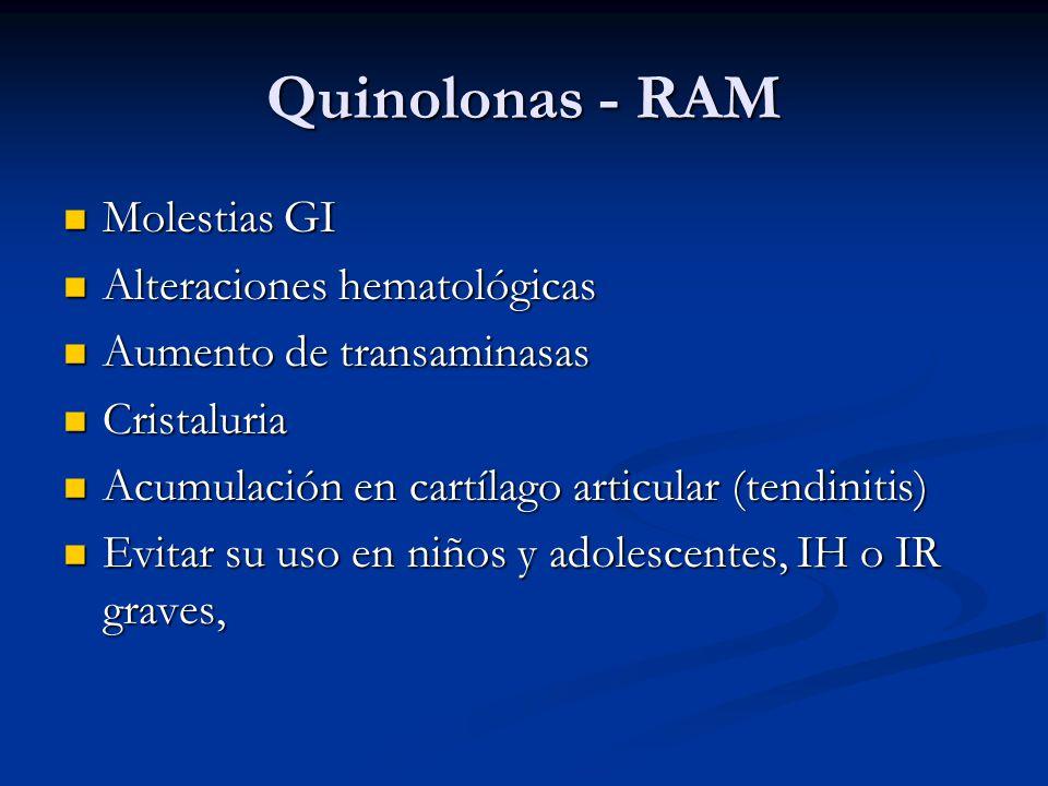 Quinolonas - RAM Molestias GI Alteraciones hematológicas